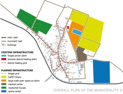Location of the planned measures within the municipality: